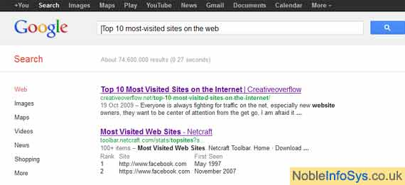 Most Visited Site -Google